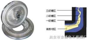 DSA50高剪切瀝青膠體磨