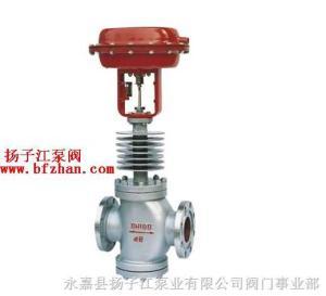 調節閥:SZMAN型氣動雙座調節閥
