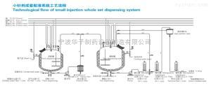 小针剂成套配液系统工艺流程