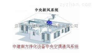 中建南方凈化空調系統日常管理和維修