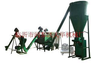 中國肥料粉碎攪拌包裝生產線