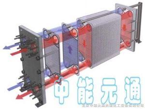 ZNYT板式换热器