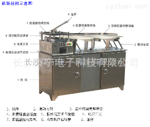 JCT-1胶囊填充机A
