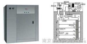 對開門干熱滅菌器/對開門烘箱/雙扉凈化烘箱