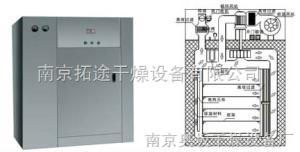 DMH對開門烘箱,百級凈化烘箱,潔凈烘箱