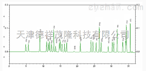 氨基酸分析氨基酸分析