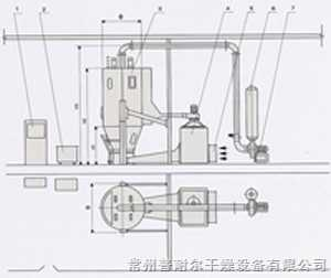 PGL-C型大連噴霧干燥制粒機,大連噴霧干燥制粒機價格,大連干燥制粒機報價