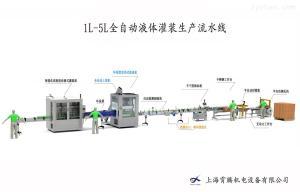 全自動液體灌裝生產線
