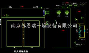 CT-C供应热风循环烘箱厂家 首选南京苏瑞