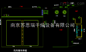 CT-C食品加工热风循环烘箱-医药热风循环烘箱