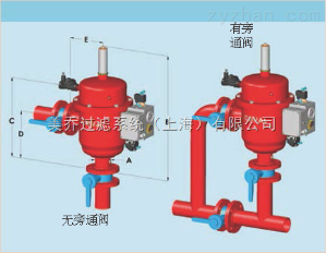 ORG系列中小流量全自動自清洗過濾器