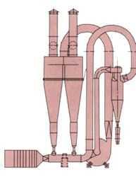 QG、FG氣流干燥機