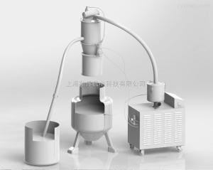 RZVC-4真空粉末上料機