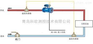 湘西锅炉循环水能量计,电磁热能表工作原理