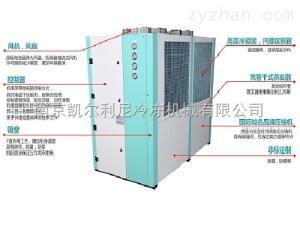 發酵罐風冷制冷機