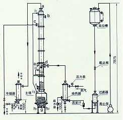 JT上海酒精回收塔
