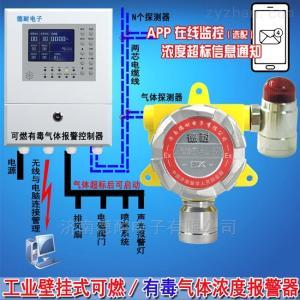 化工廠倉庫硫化氫檢測報警器,可燃氣體探測器報警值設定為多少合適?