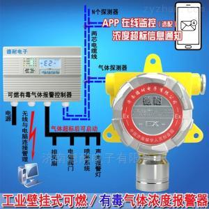 制冷壓縮機房液氨氣體報警器,聯網型監控