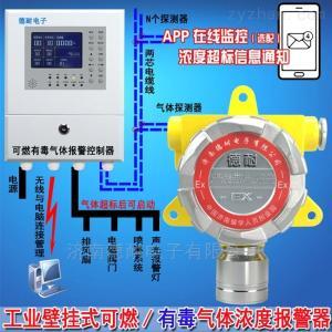 制冷壓縮機房可燃氨氣探測報警器