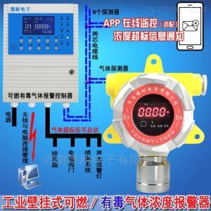 酒店廚房丙烷氣體報警器,氣體探測報警器報警值設定為多少合適?