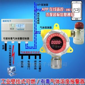 制冷壓縮機房氨水泄漏報警器