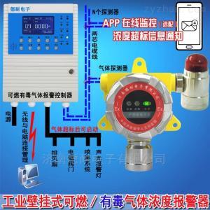 化工廠倉庫氟利昂探測報警器,可燃氣體報警裝置聯動電磁閥或啟動排風扇
