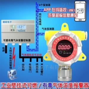 防爆型三氯乙烷氣體濃度報警器,手機云監測
