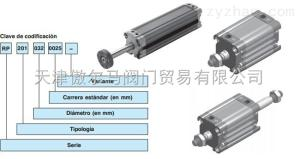 天津傲爾馬銷售RM系列意大利UNIVER氣缸