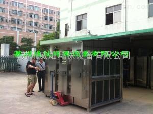 wc-806硫化氫氣體處理