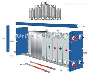 YDBH沈陽板式換熱器,沈陽可拆板式換熱器
