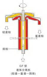 優質管式離心機結構與原理