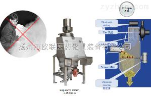 鈾電池粉料專用設備