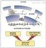 阻燃聚酯纤维分散机