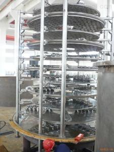 PLG600kg/h碳酸鋰盤式干燥機