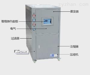 BY-3HP至15HP水冷式冷热一体温控机BY-3HP至15HP