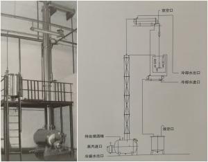 精餾設備(再沸器)