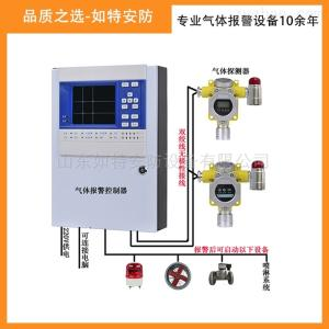 量程0-1000ppm糠醛气体报警器