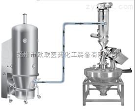 粉體氣體輸送設備