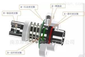 CR45-5格兰富水泵机械密封CR45-5