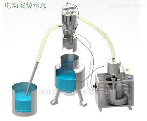 RAZ-4不銹鋼粉體粉末顆粒真空上料機-可非標定制