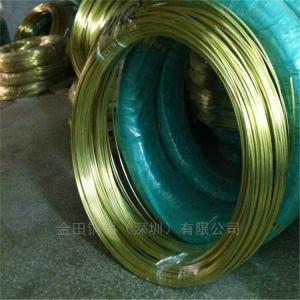 h96高品質h96黃銅線,h75首飾銅線-h65電纜銅線