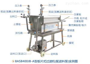 BASB型板框式過濾機