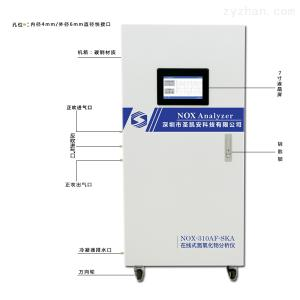 SKA/NE-601燃氣鍋爐安裝氮氧化物尾氣分析儀器廠家報價