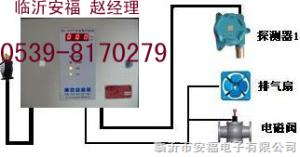 ZBK-1000氨氣泄漏報警器|山東河南