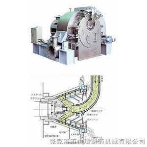 LLW630卧式螺旋卸料过滤离心机