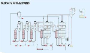 BWZ氯化鋇專用結晶濃縮器