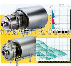 應用于各種衛生條件下的新型泵和其廣泛的系列