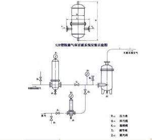 SJF型除菌氣體過濾系統
