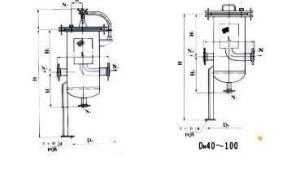 SFQ型氣體過濾器
