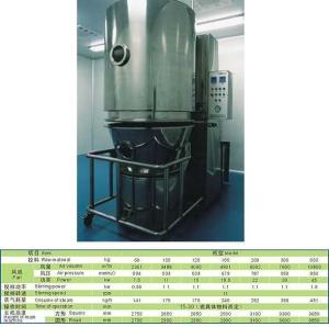 GFG系列高效沸騰干燥機/流化床干燥機:沸騰干燥器價格